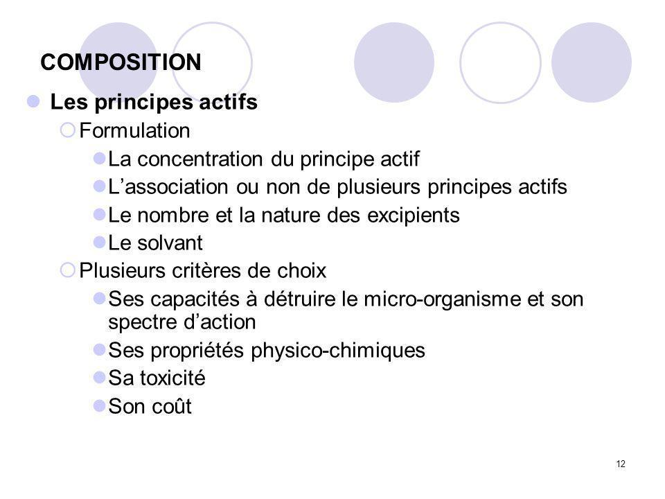 COMPOSITION Les principes actifs Formulation