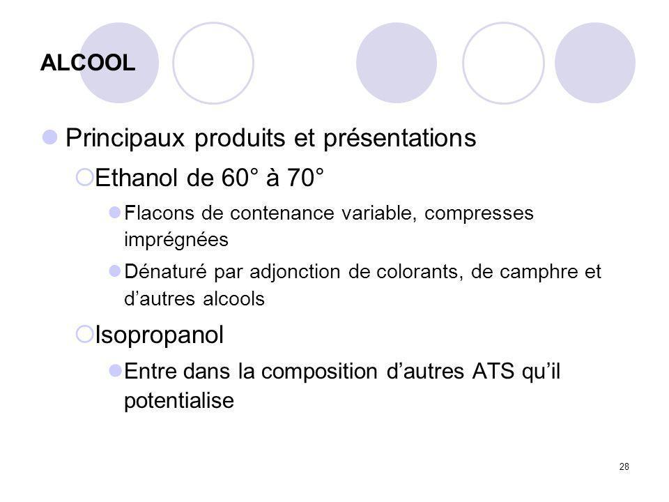Principaux produits et présentations