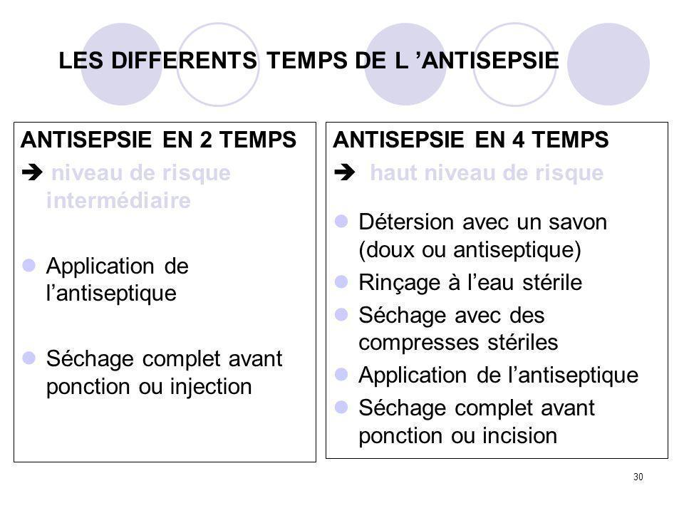 LES DIFFERENTS TEMPS DE L 'ANTISEPSIE