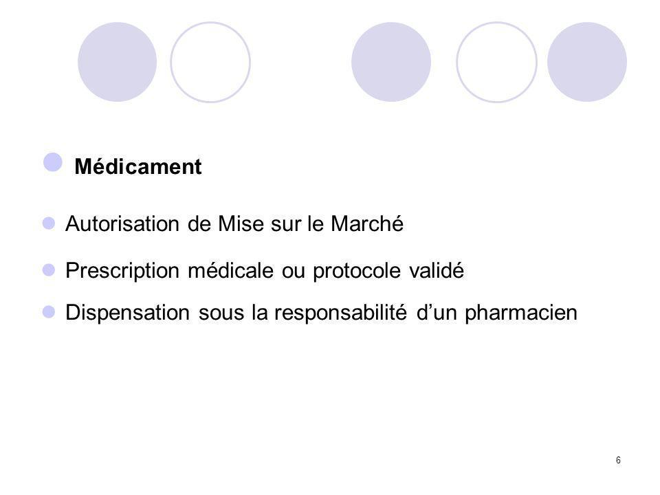 Médicament Autorisation de Mise sur le Marché