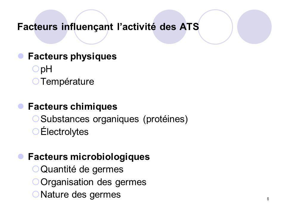 Facteurs influençant l'activité des ATS