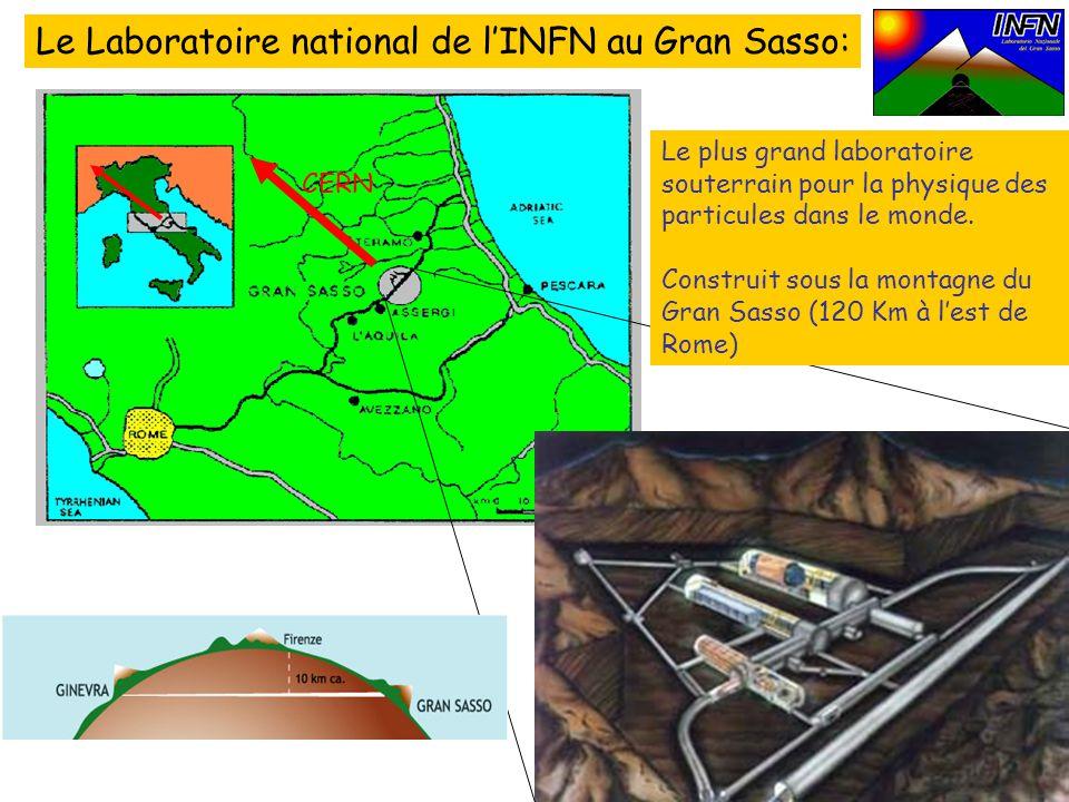 Le Laboratoire national de l'INFN au Gran Sasso: