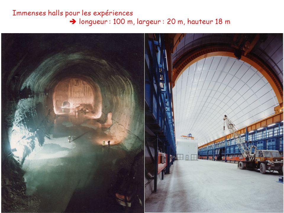 Immenses halls pour les expériences