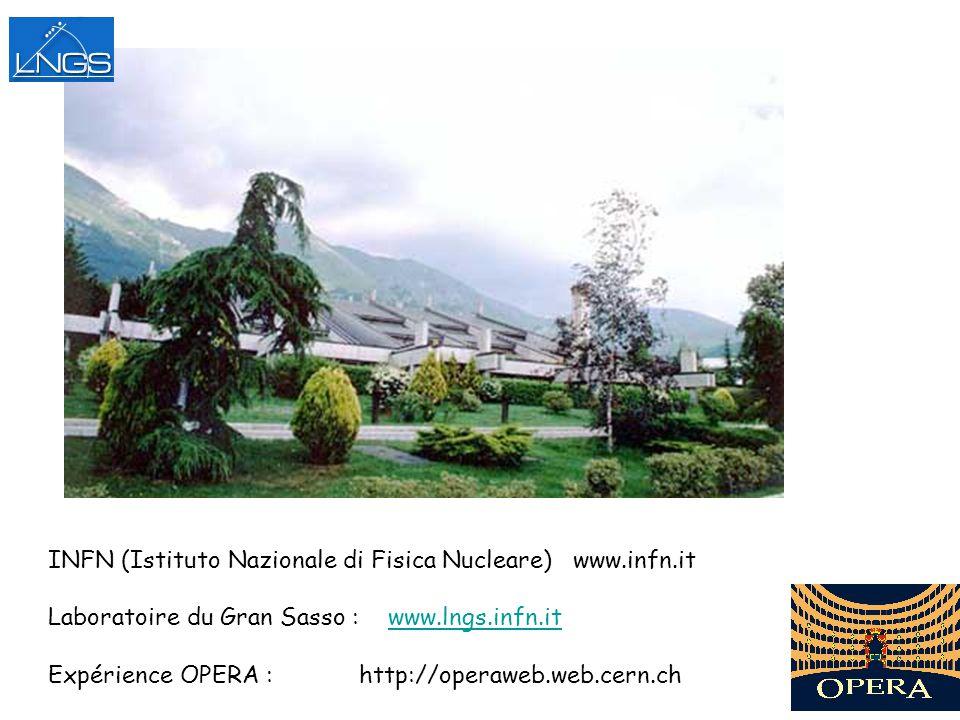 INFN (Istituto Nazionale di Fisica Nucleare) www.infn.it
