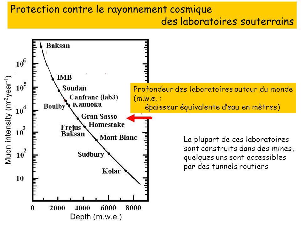 Protection contre le rayonnement cosmique des laboratoires souterrains
