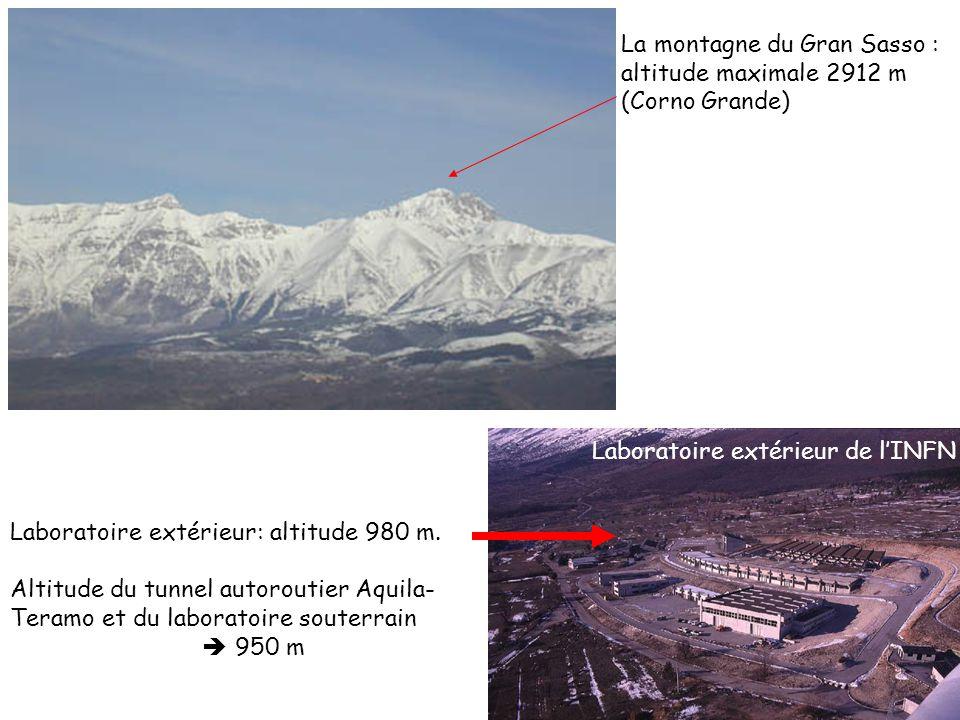 La montagne du Gran Sasso :