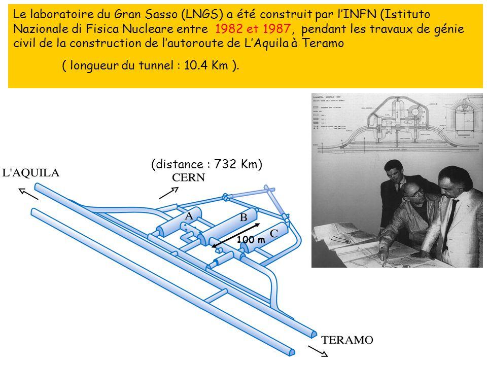 ( longueur du tunnel : 10.4 Km ).