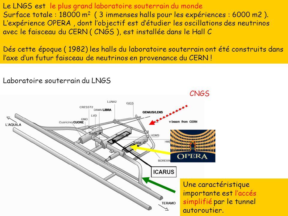 Le LNGS est le plus grand laboratoire souterrain du monde