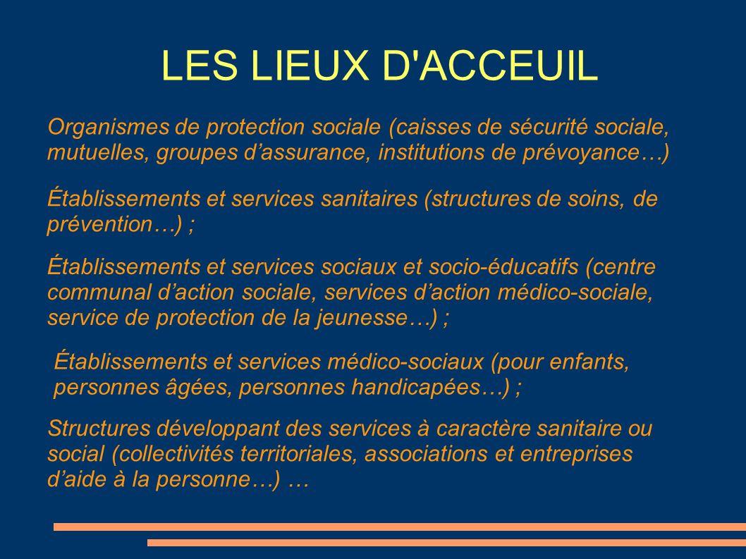 LES LIEUX D ACCEUILOrganismes de protection sociale (caisses de sécurité sociale, mutuelles, groupes d'assurance, institutions de prévoyance…)