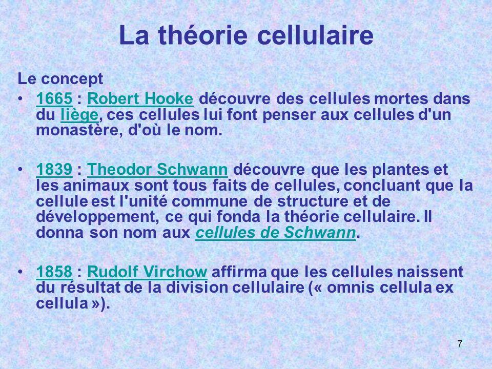 La théorie cellulaire Le concept