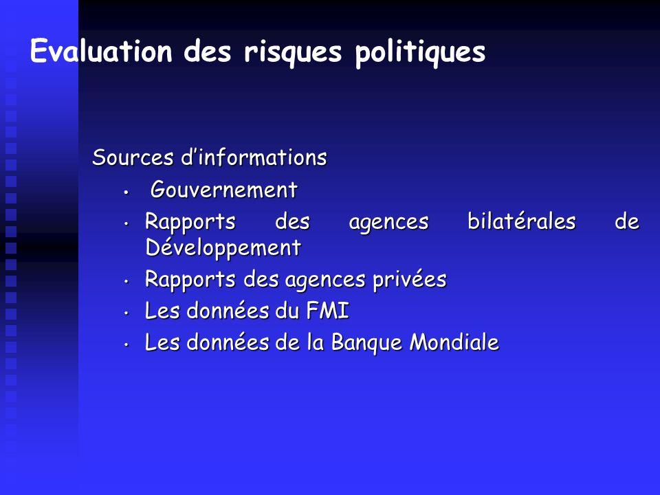Evaluation des risques politiques