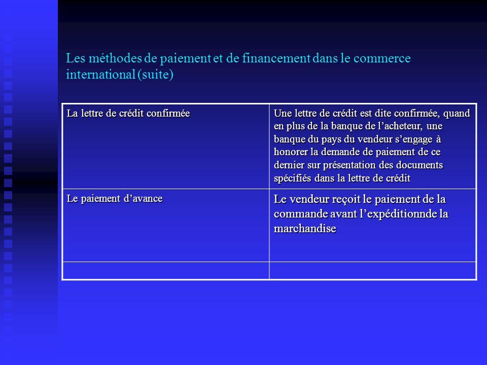 Les méthodes de paiement et de financement dans le commerce international (suite)