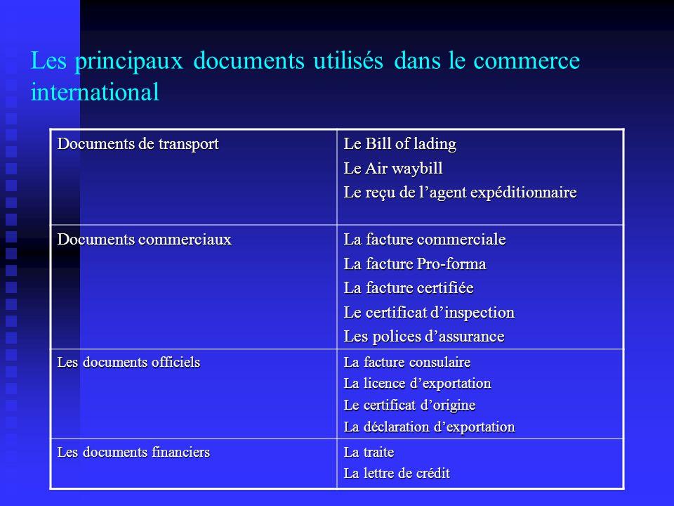 Les principaux documents utilisés dans le commerce international