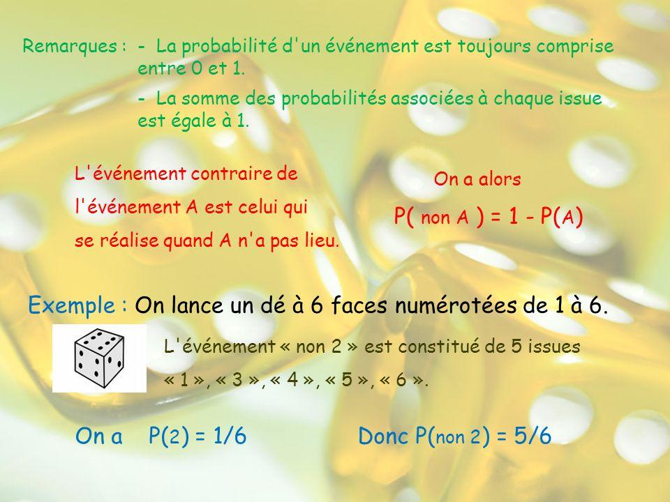 Exemple : On lance un dé à 6 faces numérotées de 1 à 6.