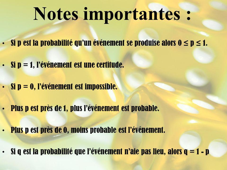 Notes importantes : Si p est la probabilité qu'un événement se produise alors 0 ≤ p ≤ 1. Si p = 1, l'événement est une certitude.