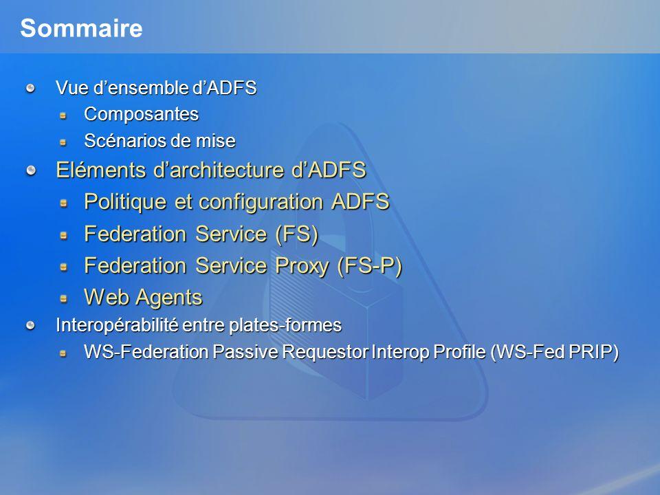 Sommaire Eléments d'architecture d'ADFS