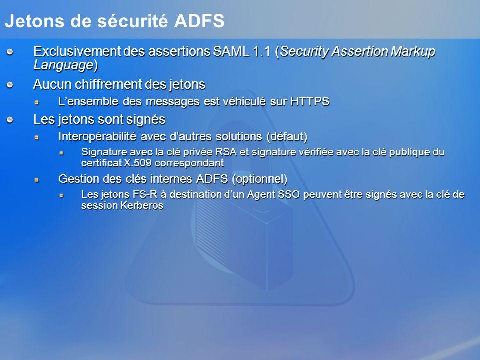 Jetons de sécurité ADFS