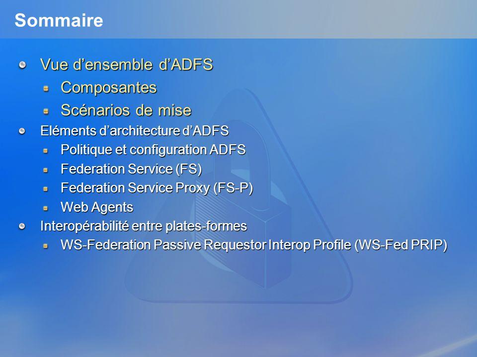 Sommaire Vue d'ensemble d'ADFS Composantes Scénarios de mise
