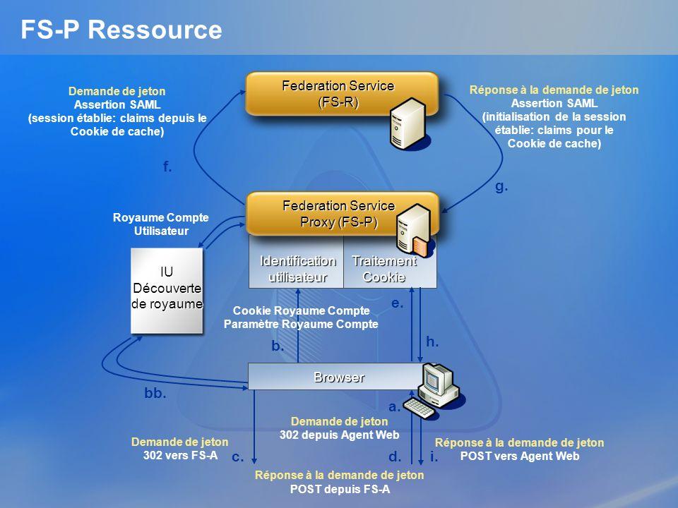 FS-P Ressource f. g. e. b. h. bb. a. c. d. i.