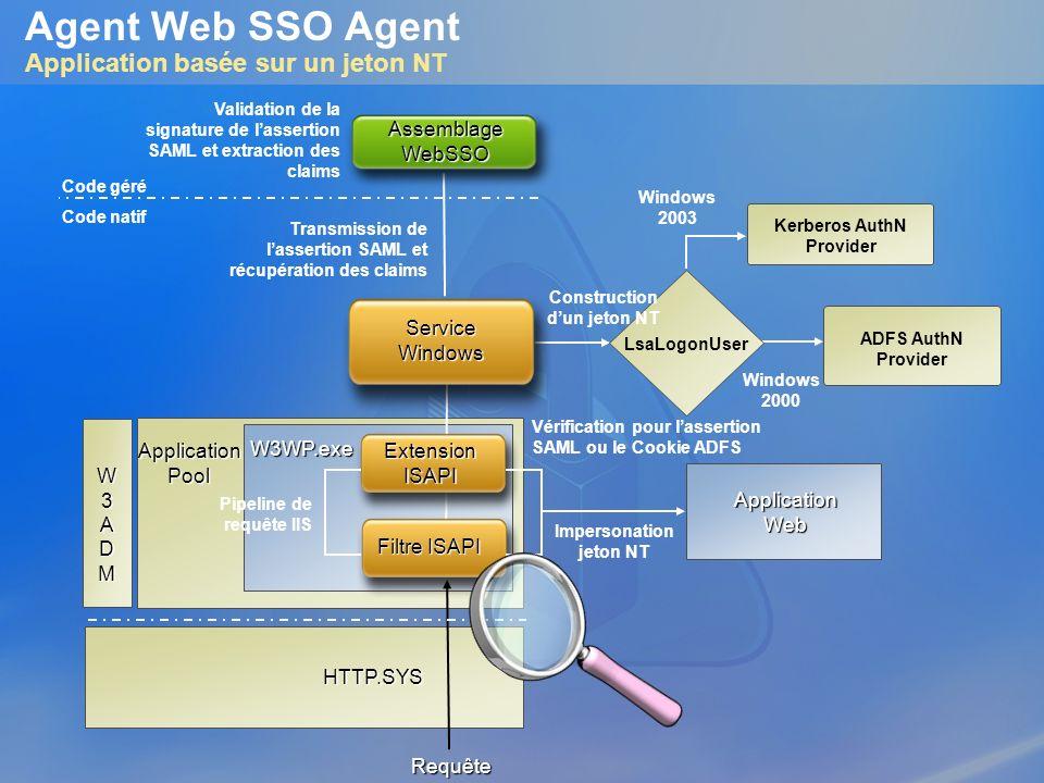 Agent Web SSO Agent Application basée sur un jeton NT