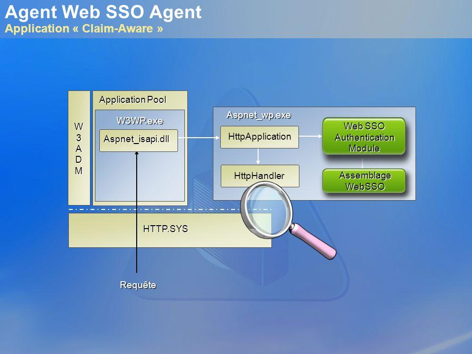 Agent Web SSO Agent Application « Claim-Aware »