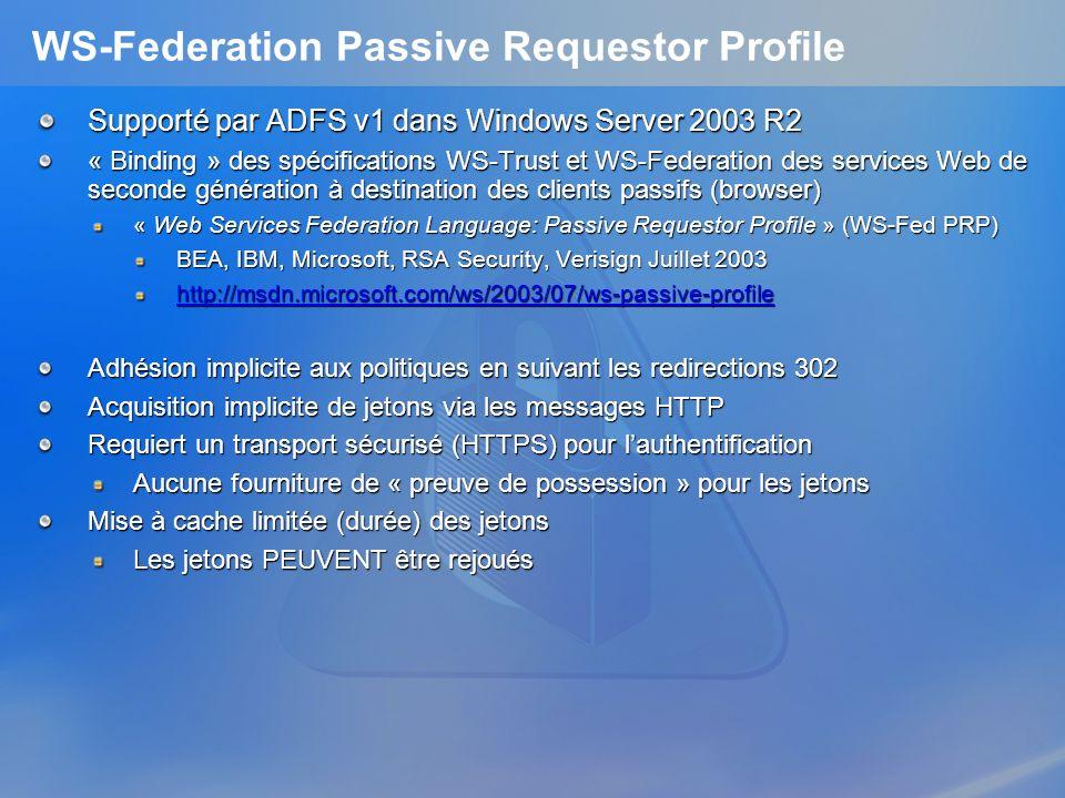 WS-Federation Passive Requestor Profile