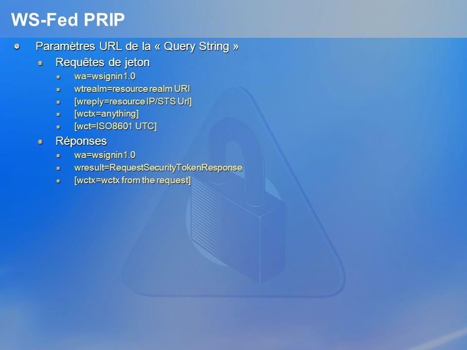 WS-Fed PRIP Paramètres URL de la « Query String » Requêtes de jeton