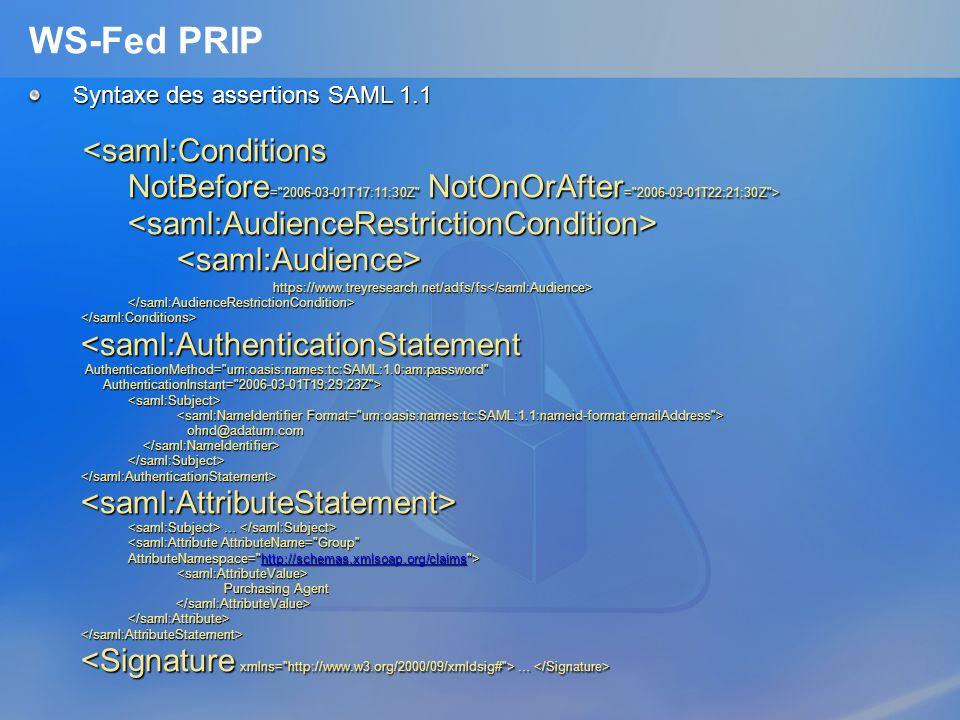 WS-Fed PRIP <saml:AuthenticationStatement