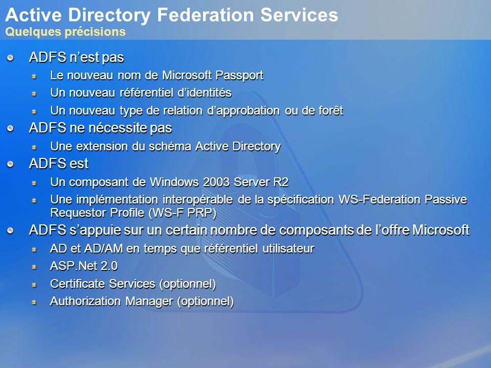 Active Directory Federation Services Quelques précisions