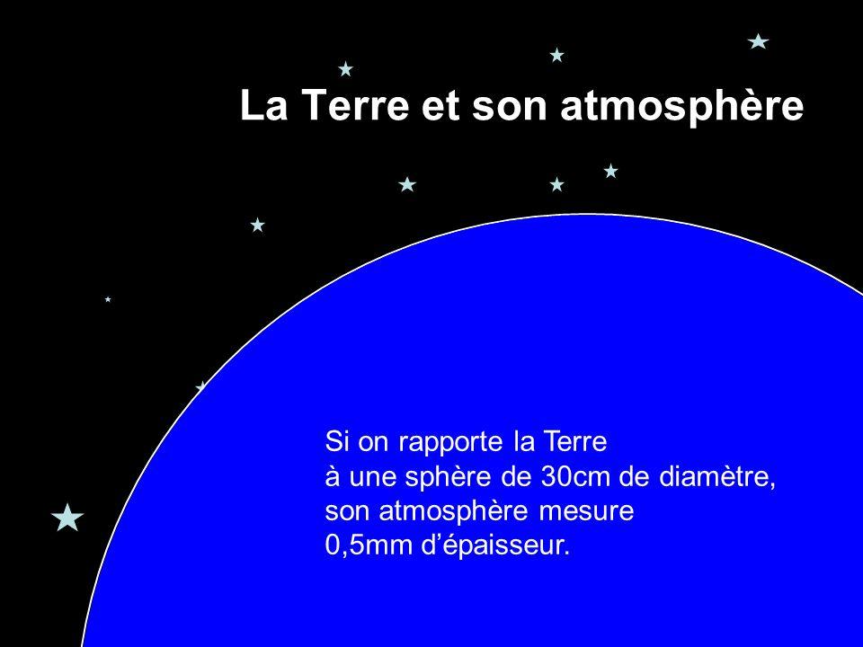 La Terre et son atmosphère