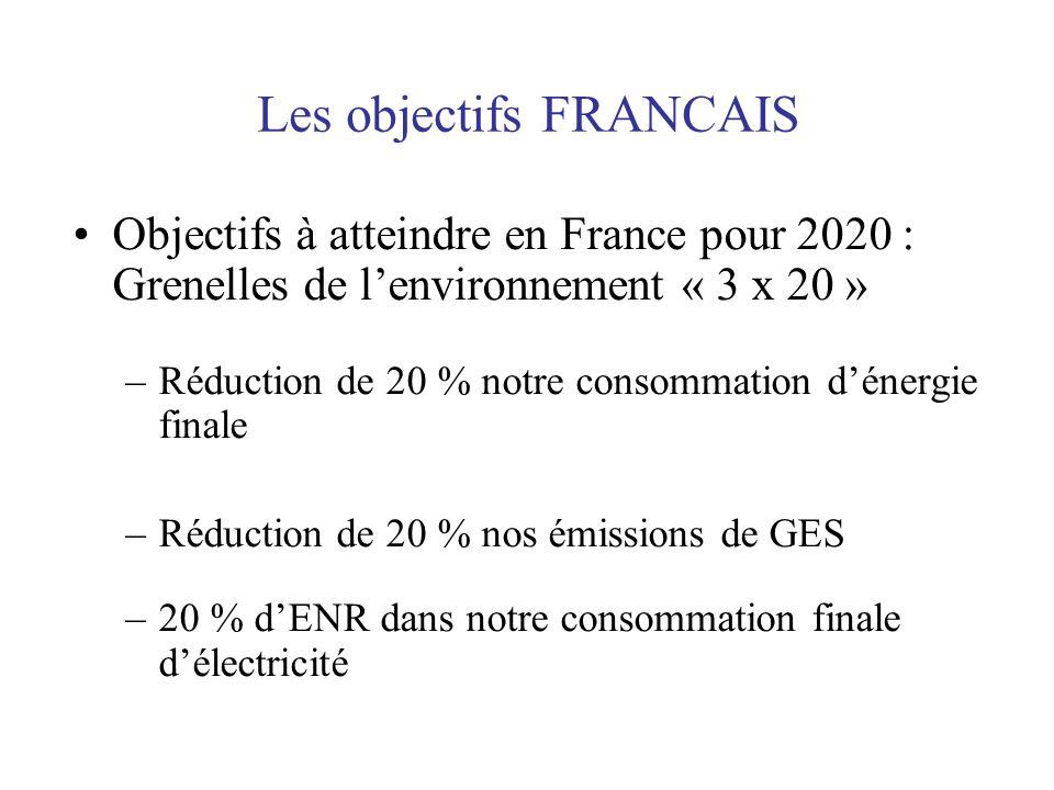 Les objectifs FRANCAIS