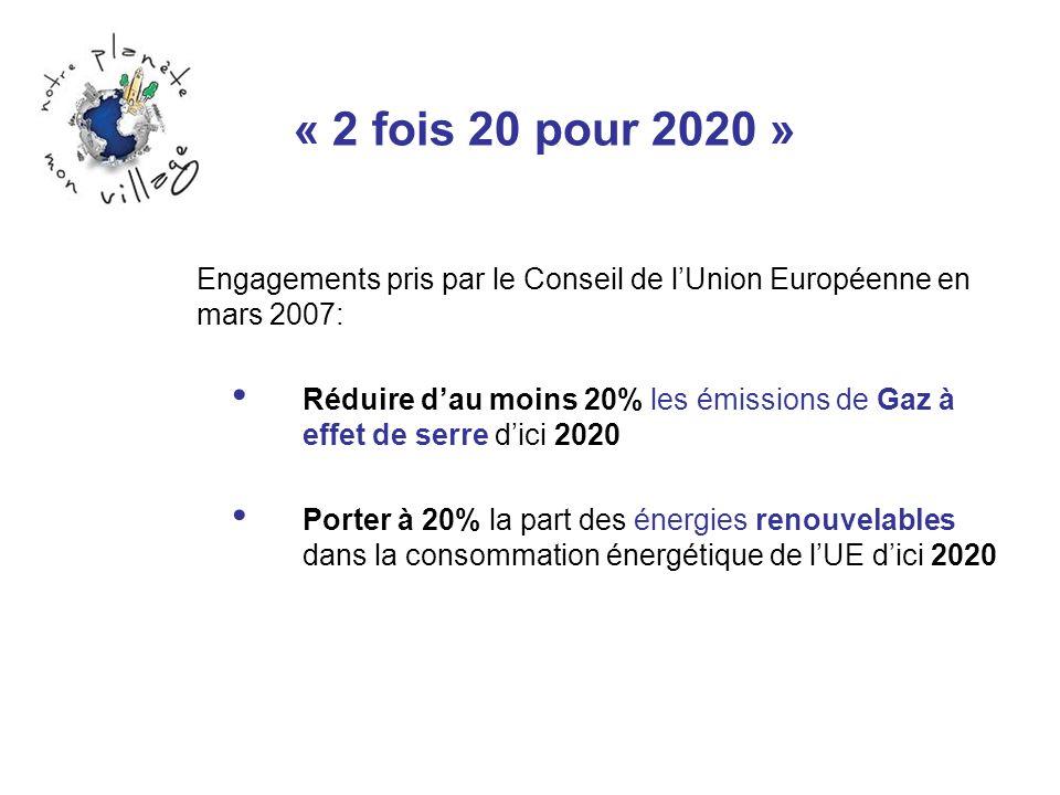 « 2 fois 20 pour 2020 » Engagements pris par le Conseil de l'Union Européenne en mars 2007: