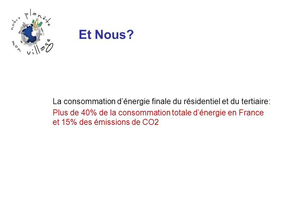 Et Nous La consommation d'énergie finale du résidentiel et du tertiaire: