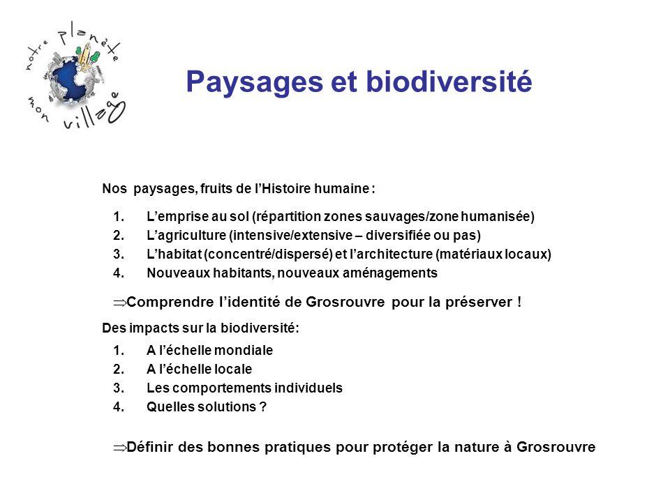 Paysages et biodiversité