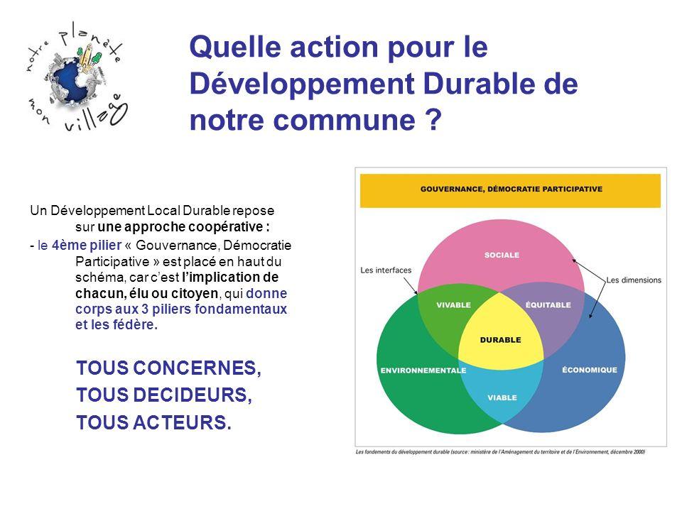 Quelle action pour le Développement Durable de notre commune