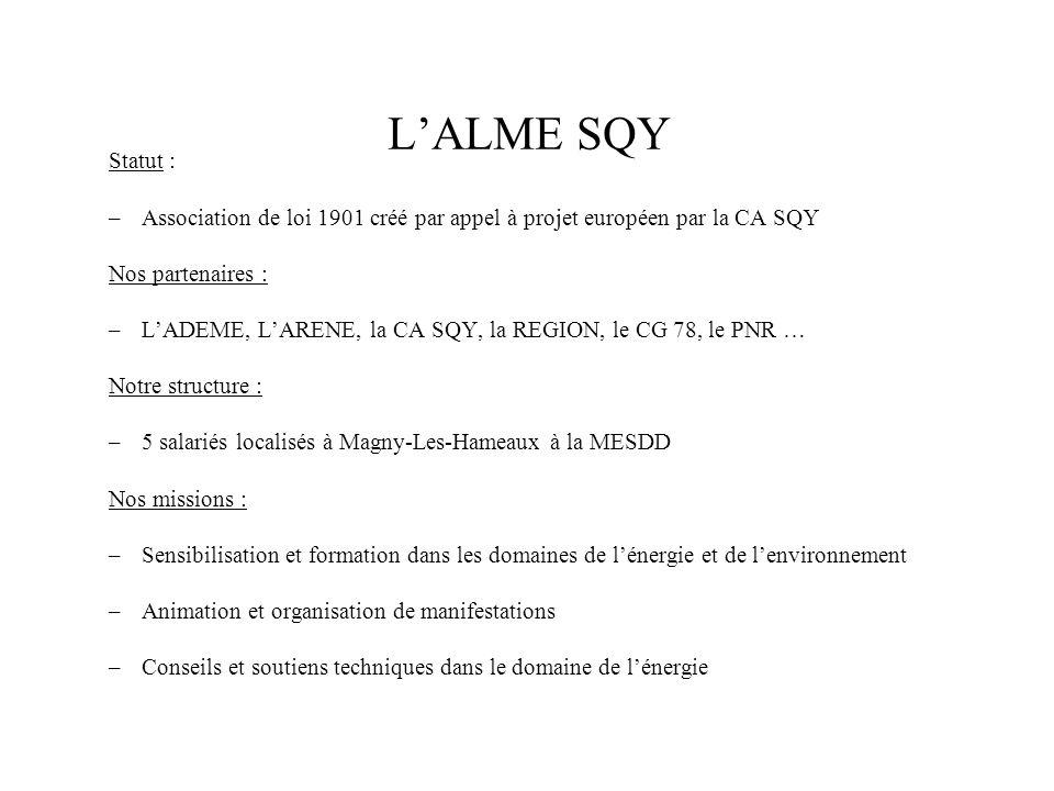 L'ALME SQY Statut : Association de loi 1901 créé par appel à projet européen par la CA SQY. Nos partenaires :