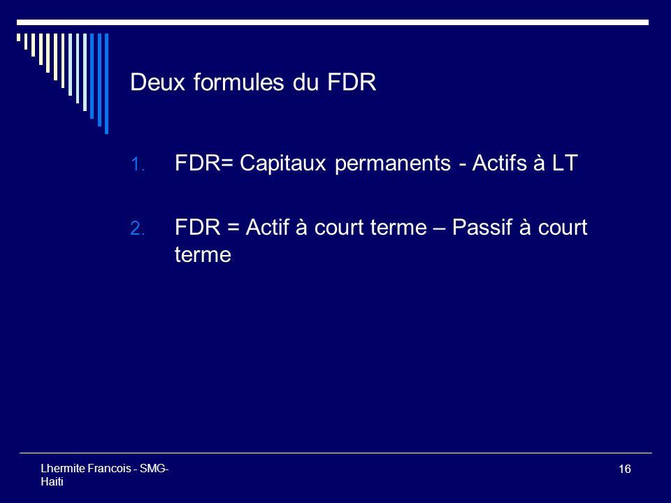 Deux formules du FDR FDR= Capitaux permanents - Actifs à LT