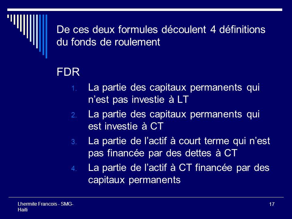 De ces deux formules découlent 4 définitions du fonds de roulement