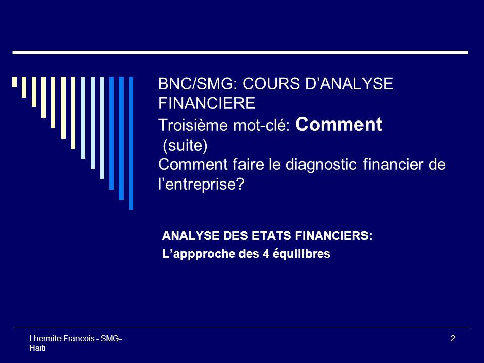 ANALYSE DES ETATS FINANCIERS: L'appproche des 4 équilibres