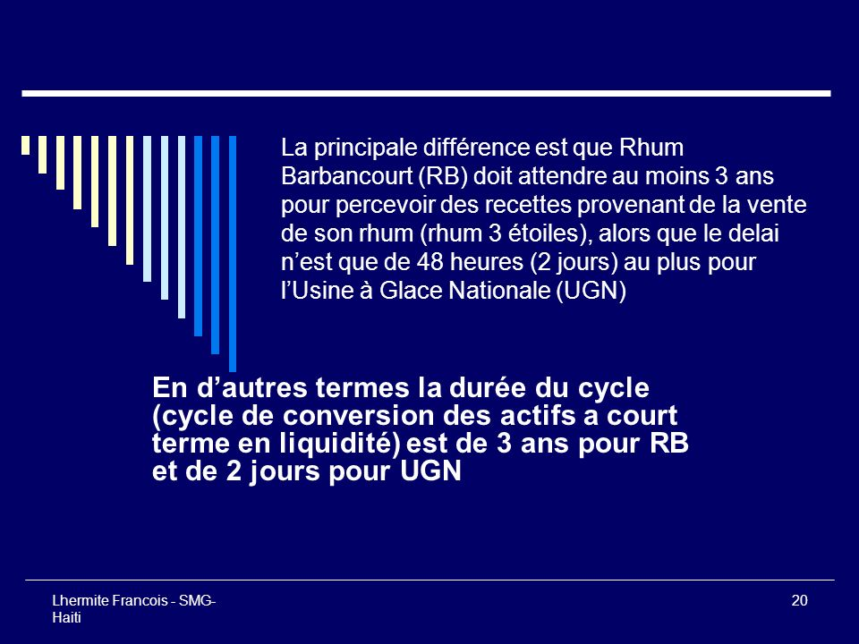 La principale différence est que Rhum Barbancourt (RB) doit attendre au moins 3 ans pour percevoir des recettes provenant de la vente de son rhum (rhum 3 étoiles), alors que le delai n'est que de 48 heures (2 jours) au plus pour l'Usine à Glace Nationale (UGN)