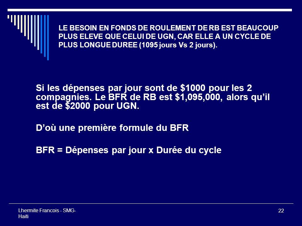 D'où une première formule du BFR