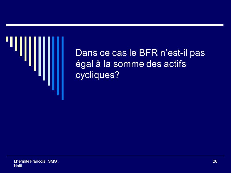 Dans ce cas le BFR n'est-il pas égal à la somme des actifs cycliques