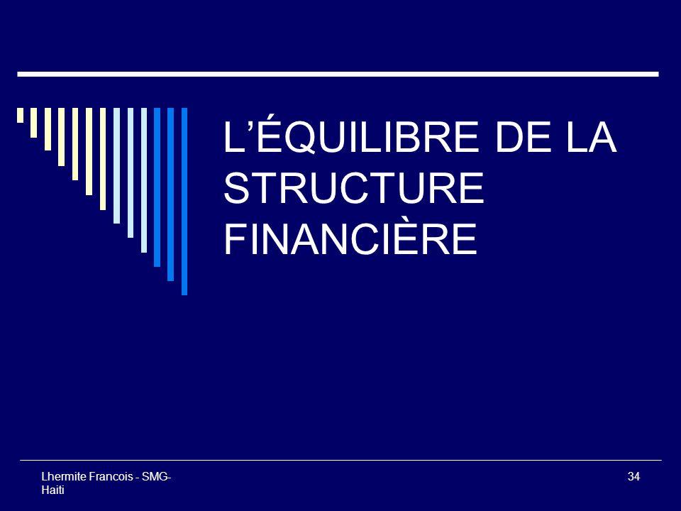 L'ÉQUILIBRE DE LA STRUCTURE FINANCIÈRE