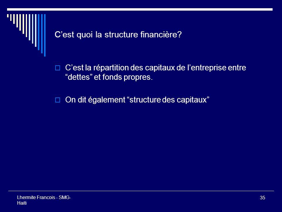 C'est quoi la structure financière