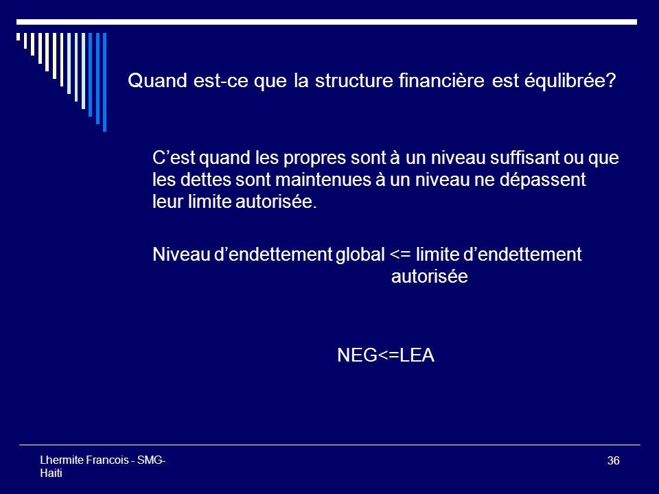 Quand est-ce que la structure financière est équlibrée