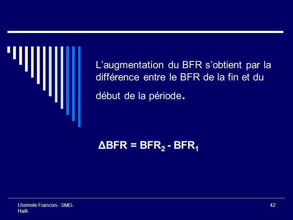 L'augmentation du BFR s'obtient par la différence entre le BFR de la fin et du début de la période.