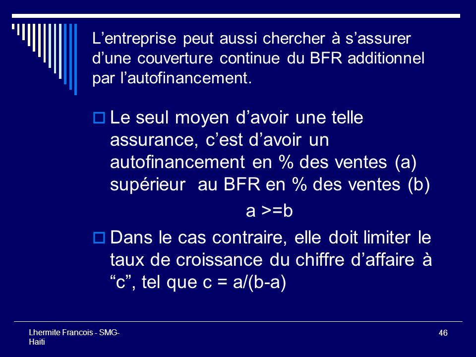 L'entreprise peut aussi chercher à s'assurer d'une couverture continue du BFR additionnel par l'autofinancement.