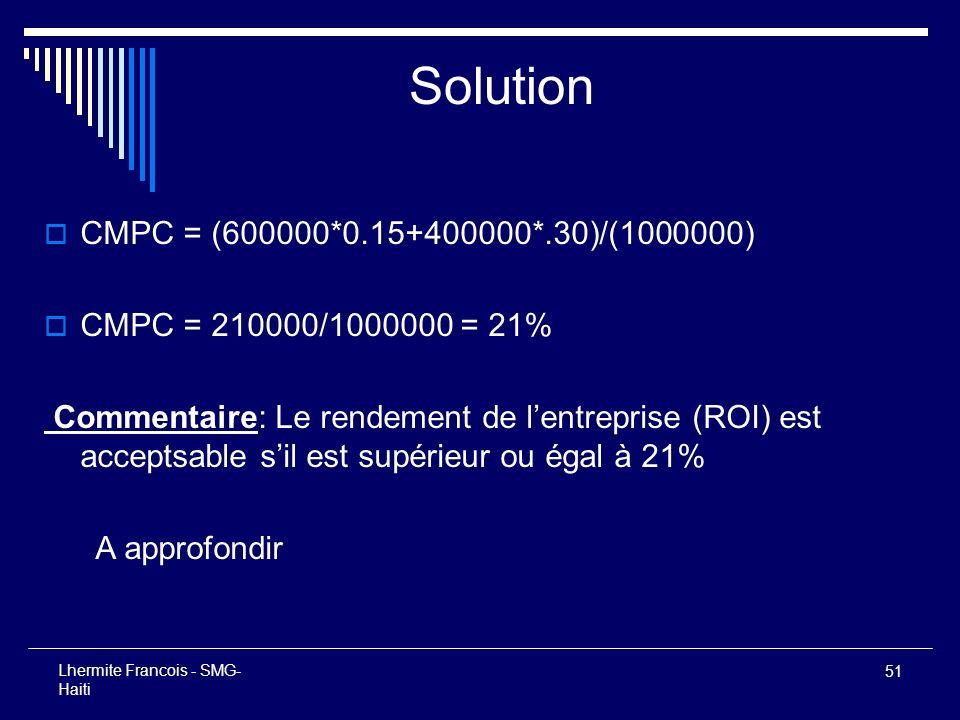 Solution CMPC = (600000*0.15+400000*.30)/(1000000)