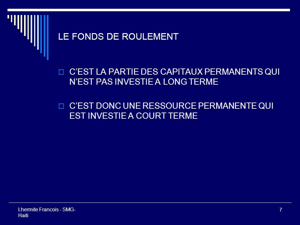 LE FONDS DE ROULEMENT C'EST LA PARTIE DES CAPITAUX PERMANENTS QUI N'EST PAS INVESTIE A LONG TERME.
