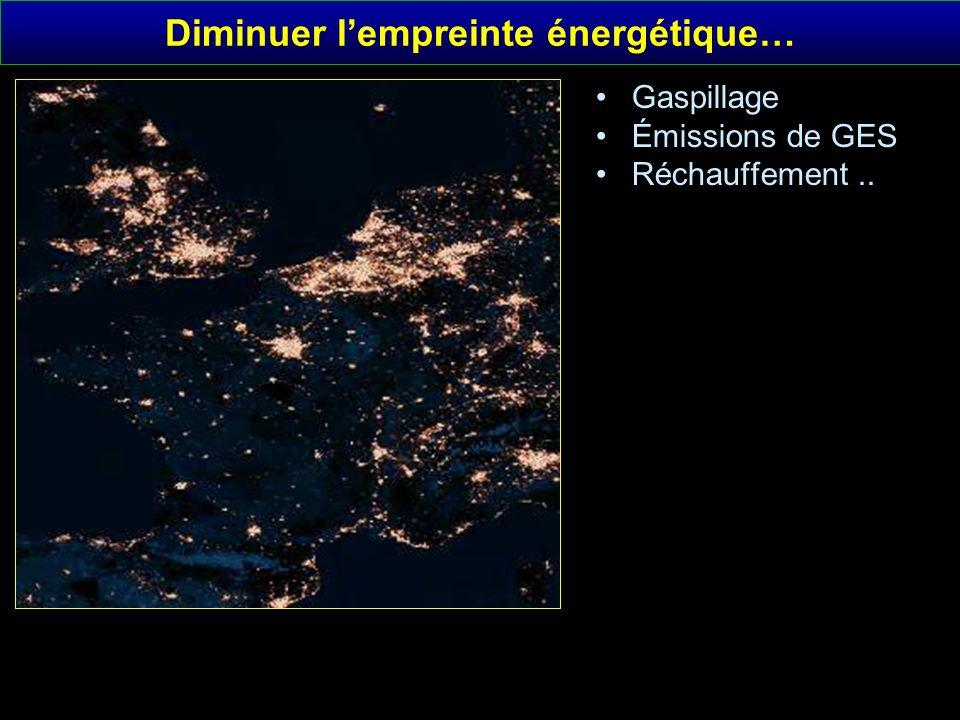 Diminuer l'empreinte énergétique…